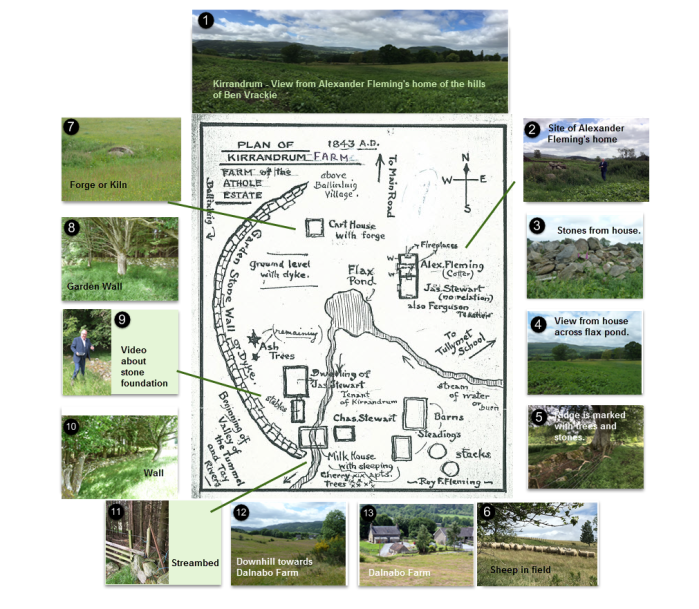 Sketch of Kirrandrum by Roy Fleming with photographs taken of the farmland in June 18, 2018